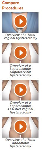 Hysterectomy Comparison